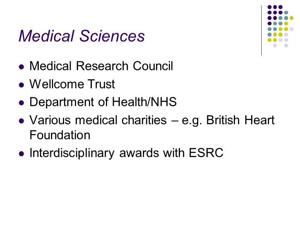 Medical Sciences Medical Research Council Wellcome Trust Department of Health/NHS Various medical charities – e.g.