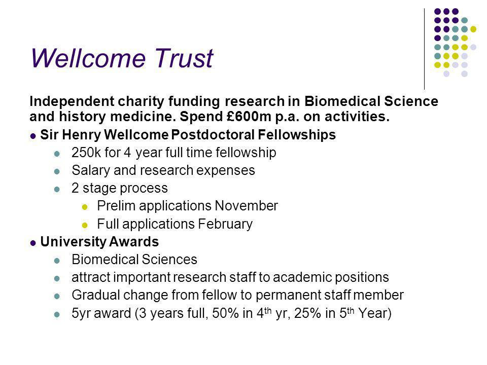 Wellcome Trust Independent charity funding research in Biomedical Science and history medicine.