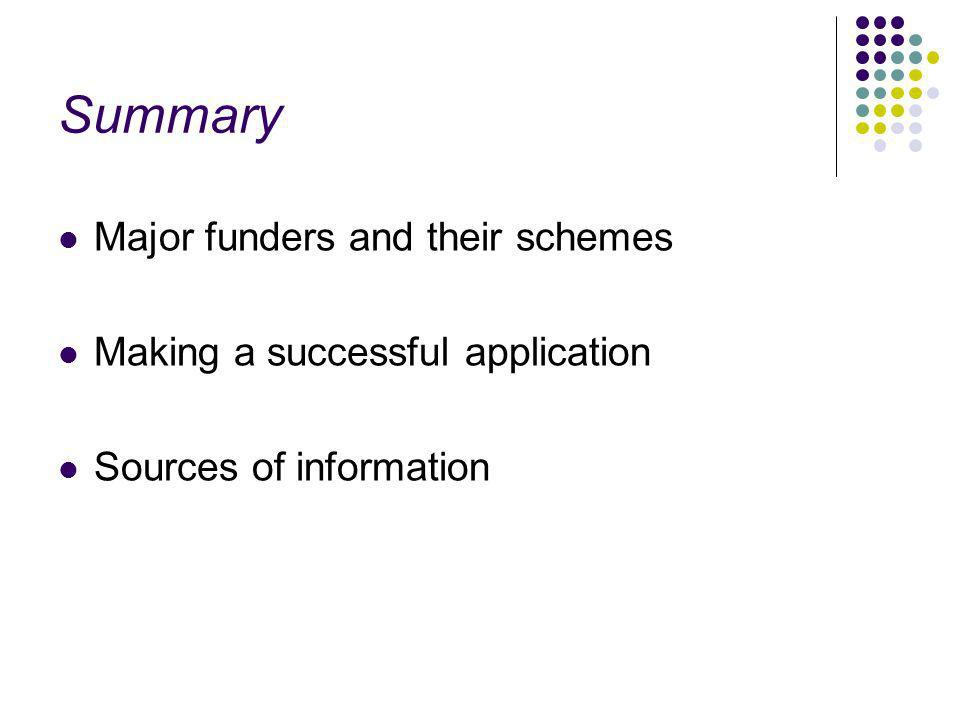 Summary Major funders and their schemes Making a successful application Sources of information