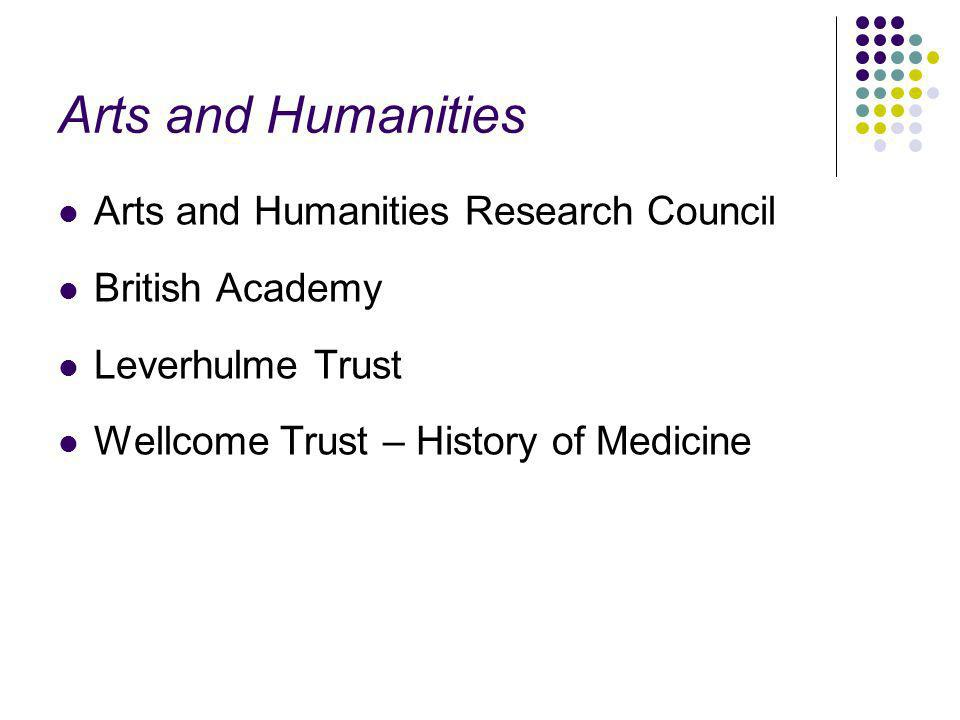 Arts and Humanities Arts and Humanities Research Council British Academy Leverhulme Trust Wellcome Trust – History of Medicine