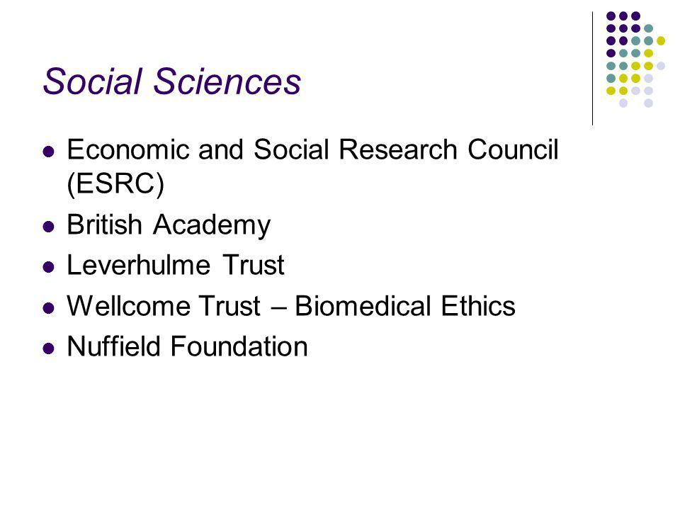 Social Sciences Economic and Social Research Council (ESRC) British Academy Leverhulme Trust Wellcome Trust – Biomedical Ethics Nuffield Foundation