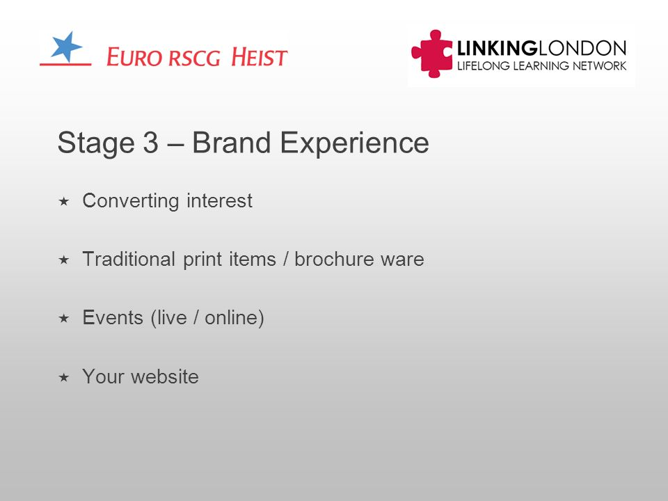 Stage 3 – Brand Experience Converting interest Traditional print items / brochure ware Events (live / online) Your website