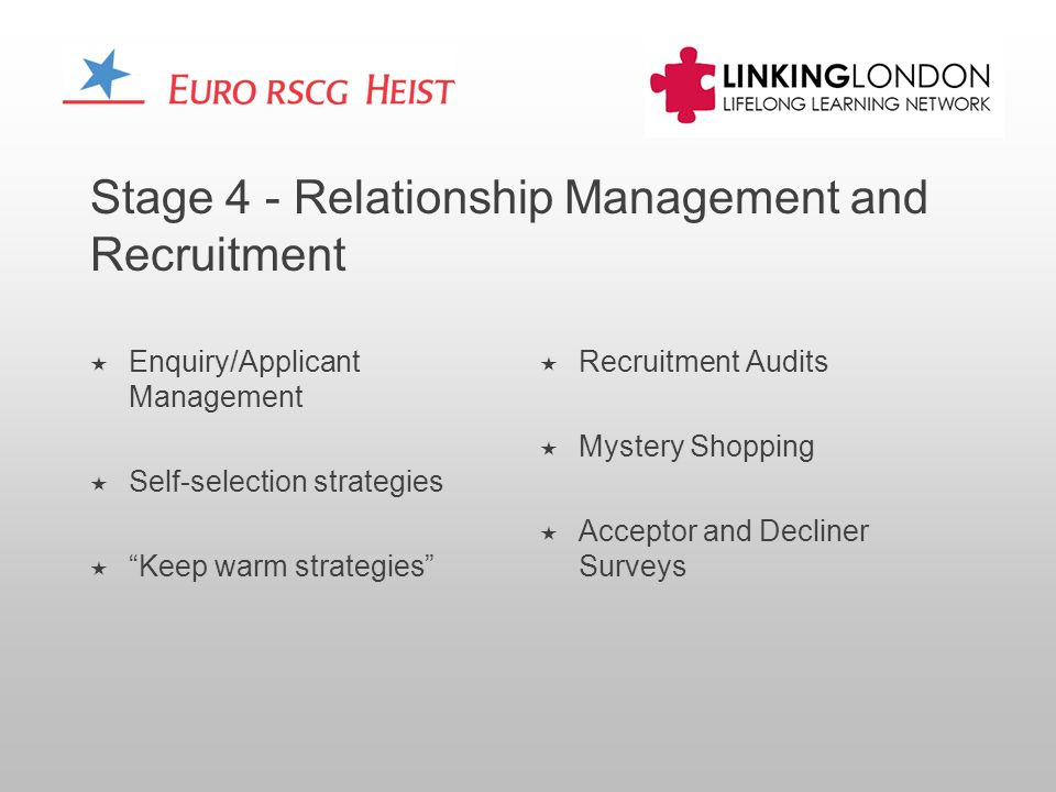 Stage 4 - Relationship Management and Recruitment Enquiry/Applicant Management Self-selection strategies Keep warm strategies Recruitment Audits Mystery Shopping Acceptor and Decliner Surveys