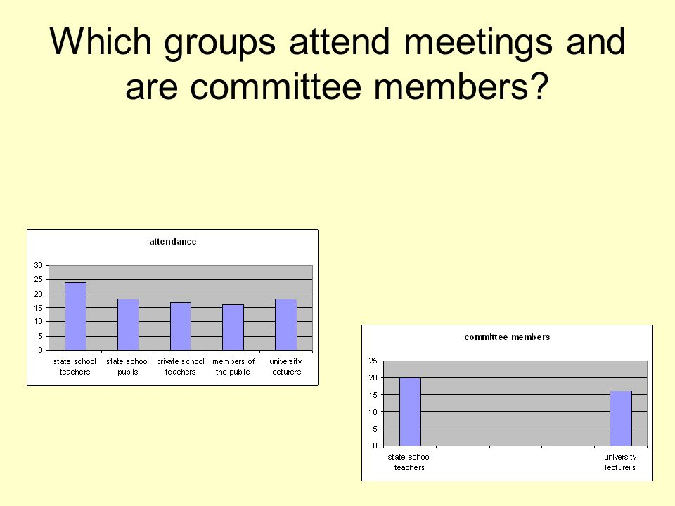 Which groups attend meetings and are committee members