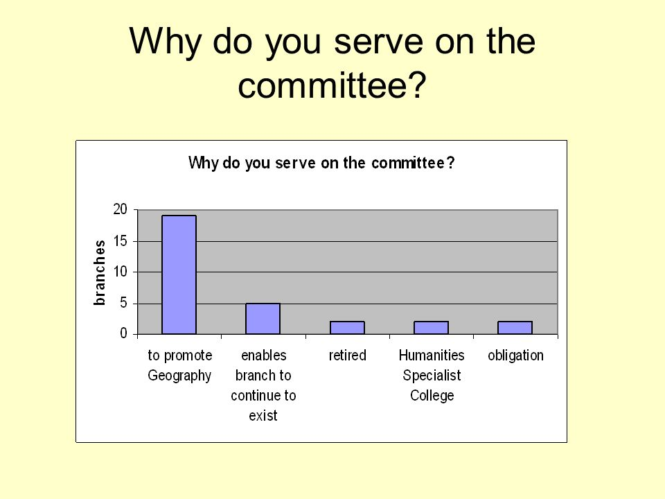 Why do you serve on the committee