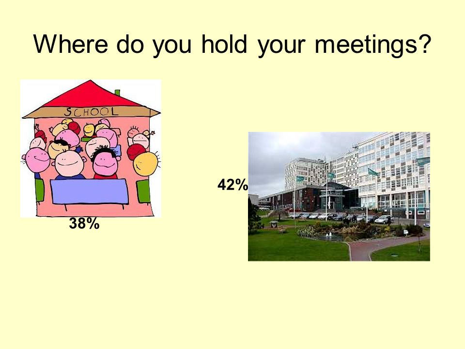Where do you hold your meetings 42% 38%