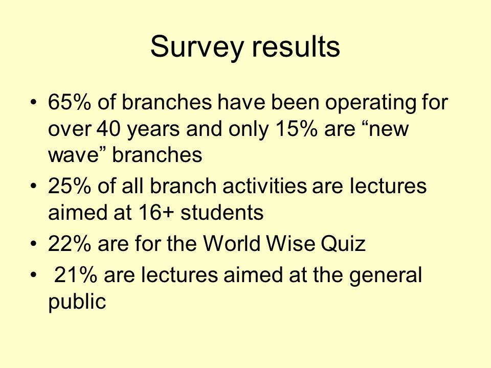 Survey results 65% of branches have been operating for over 40 years and only 15% are new wave branches 25% of all branch activities are lectures aimed at 16+ students 22% are for the World Wise Quiz 21% are lectures aimed at the general public