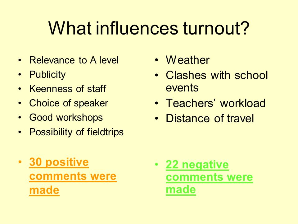 What influences turnout.