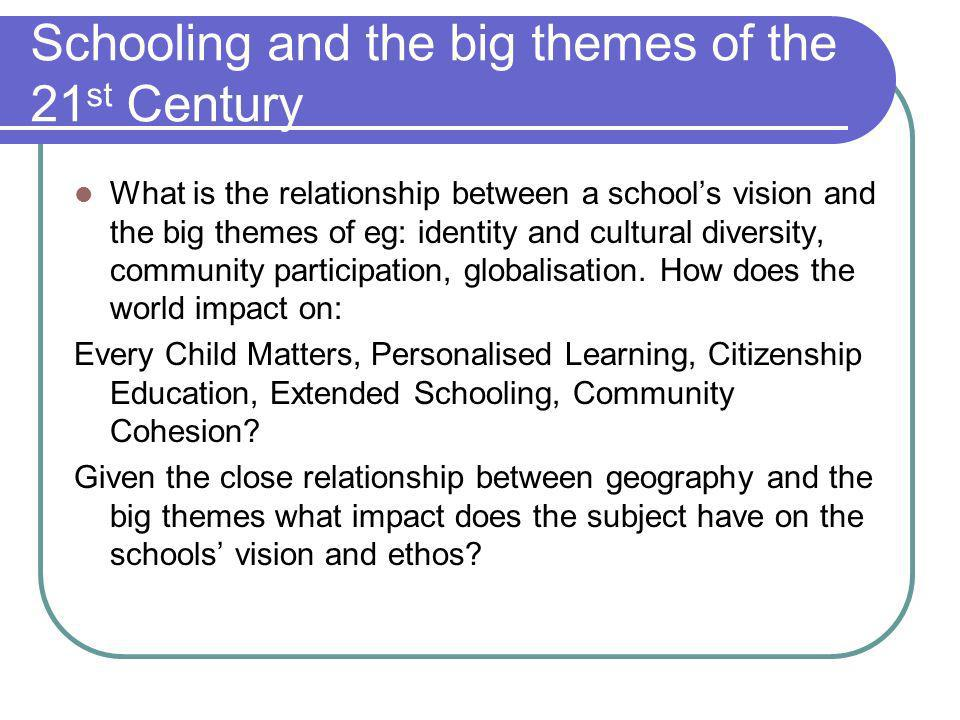 Schooling and the big themes of the 21 st Century What is the relationship between a schools vision and the big themes of eg: identity and cultural diversity, community participation, globalisation.