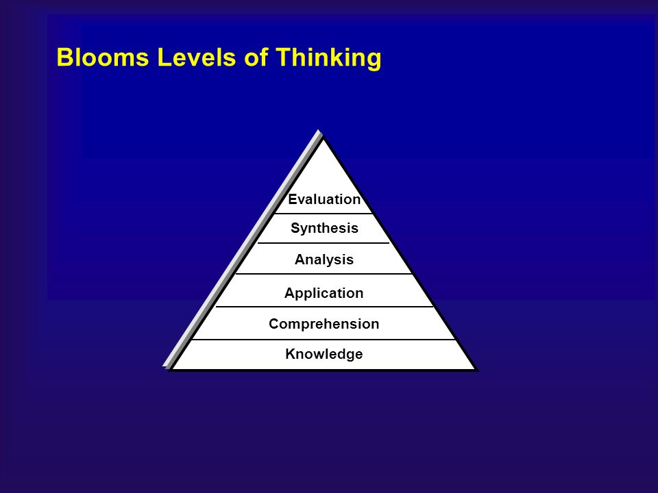 Blooms Levels of Thinking Evaluation Synthesis Analysis Application Comprehension Knowledge