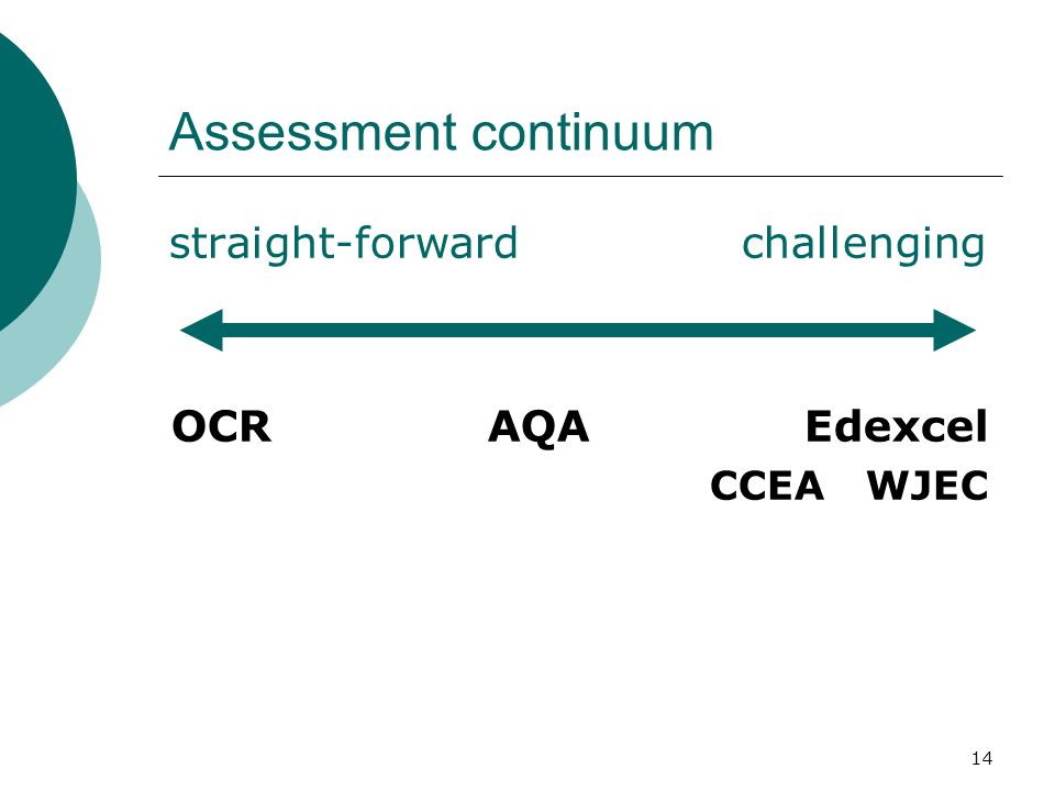 14 Assessment continuum straight-forward challenging OCR AQA Edexcel CCEA WJEC
