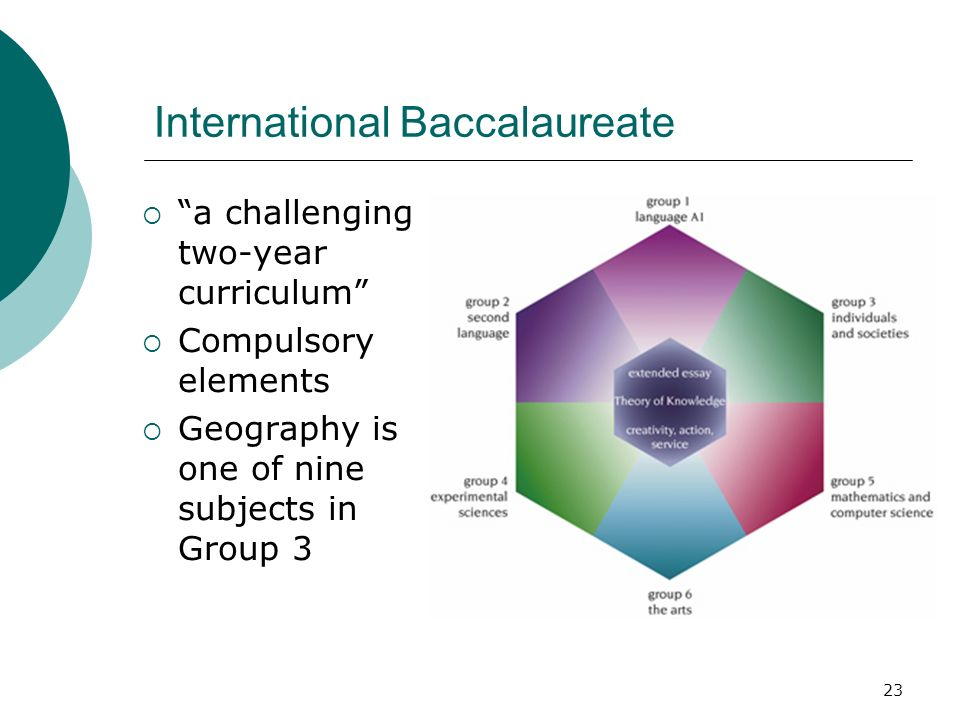23 International Baccalaureate a challenging two-year curriculum Compulsory elements Geography is one of nine subjects in Group 3