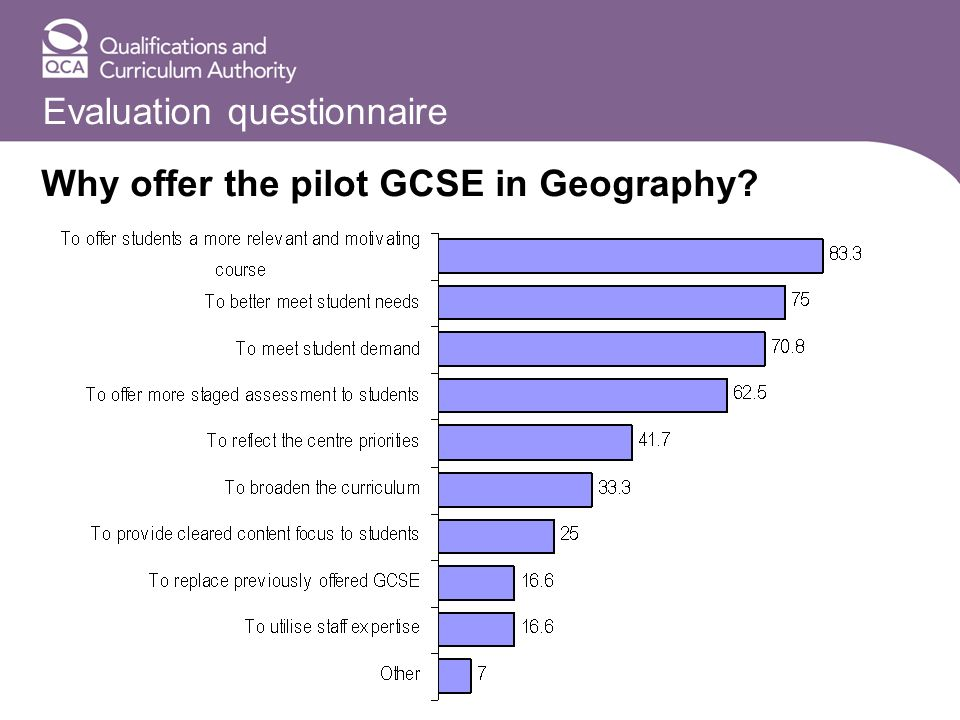 Evaluation questionnaire Why offer the pilot GCSE in Geography