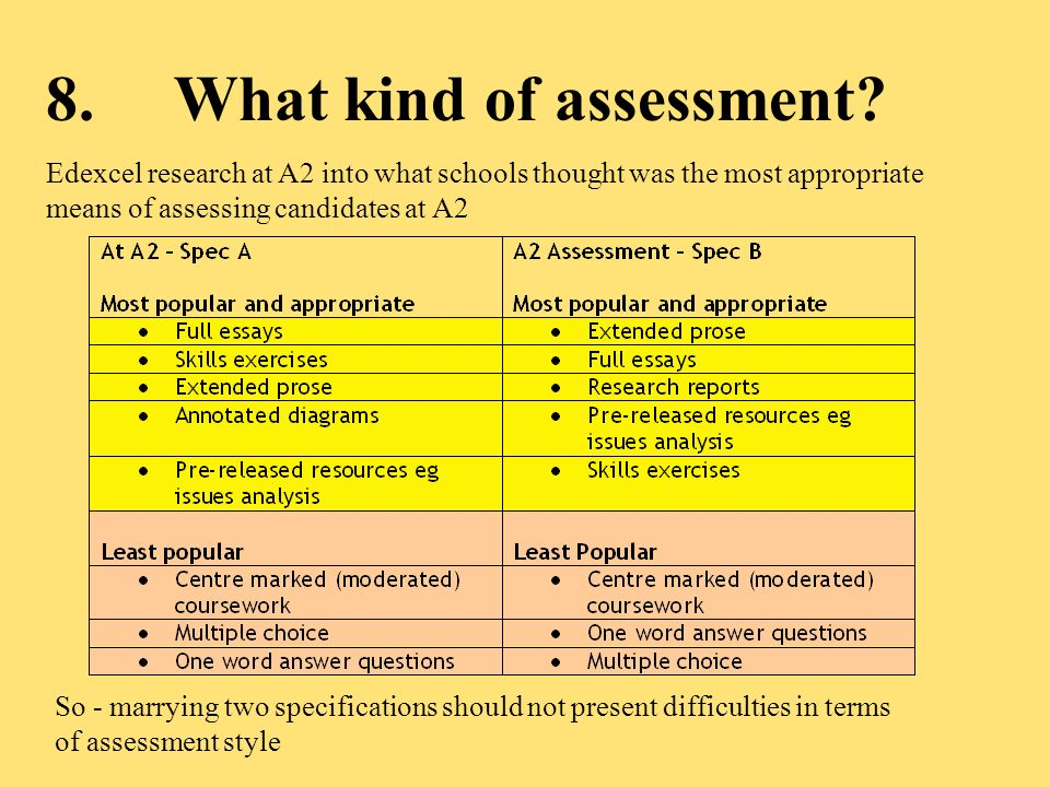 8. What kind of assessment.