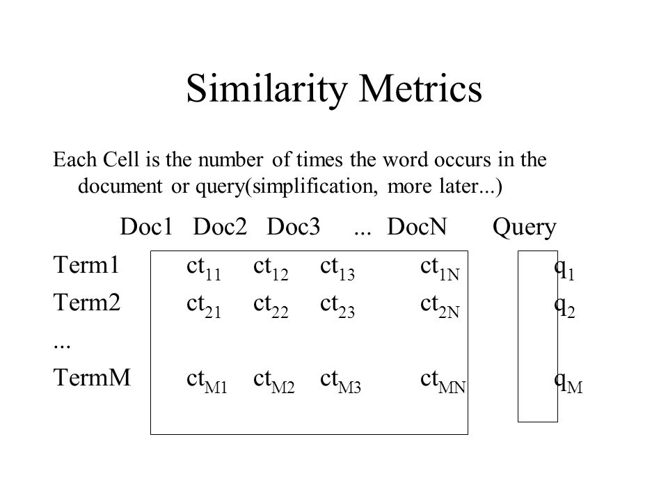 Similarity Metrics Each Cell is the number of times the word occurs in the document or query(simplification, more later...) Doc1 Doc2 Doc3...DocN Query Term1ct 11 ct 12 ct 13 ct 1N q 1 Term2ct 21 ct 22 ct 23 ct 2N q 2...