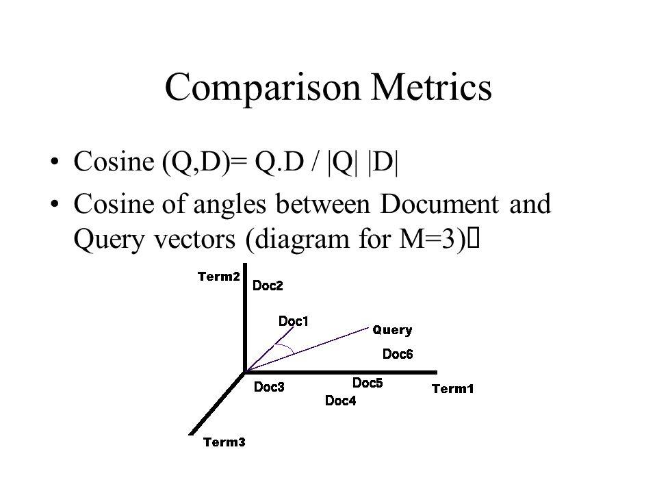 Comparison Metrics Cosine (Q,D)= Q.D / |Q| |D| Cosine of angles between Document and Query vectors (diagram for M=3)