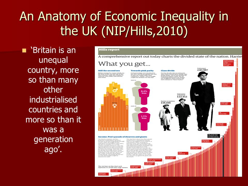 Wealth And Health In The United Kingdom Dr John Bone University Of