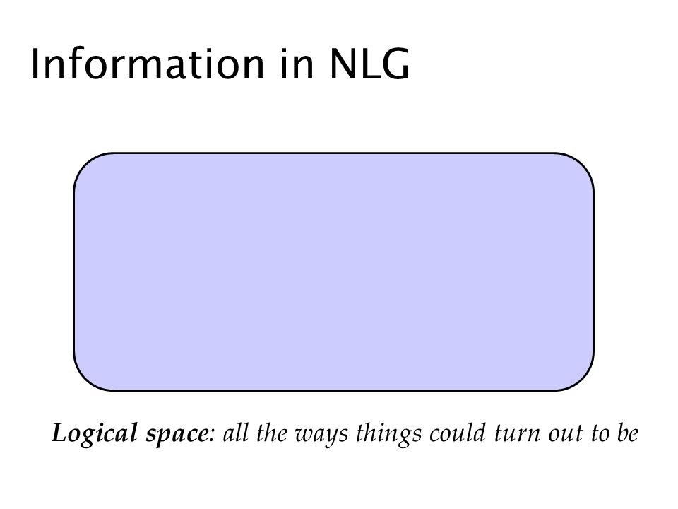 Information in NLG Logical space: all the ways things could turn out to be