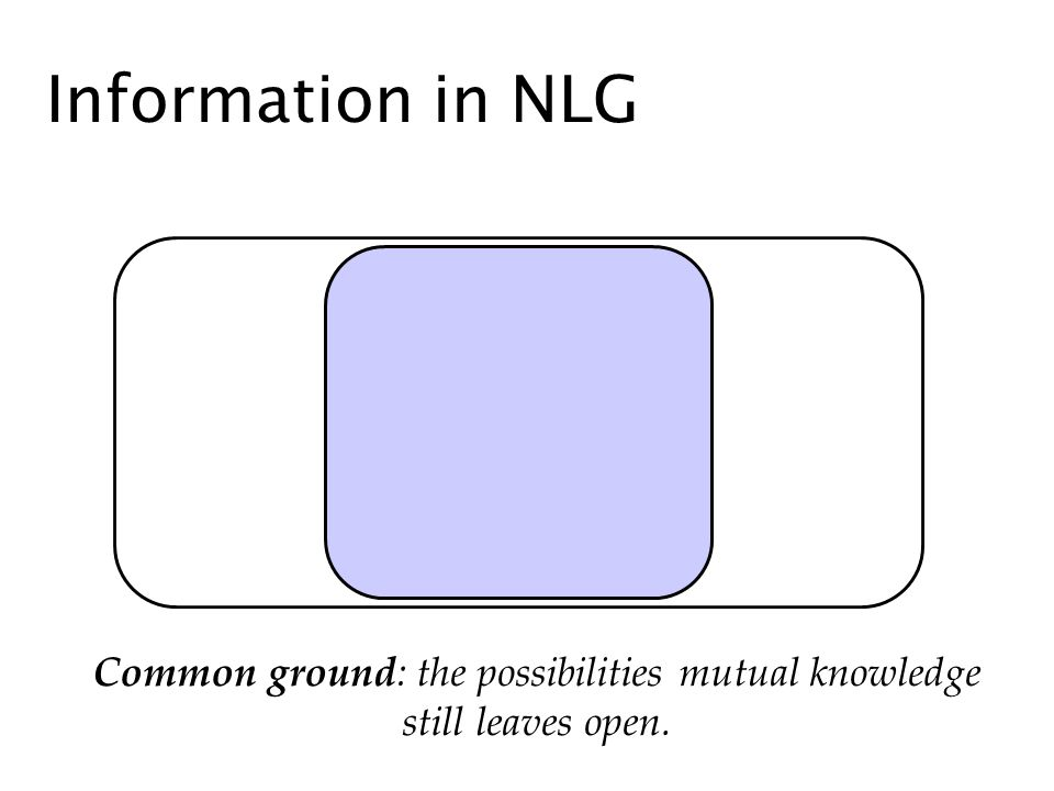 Information in NLG Common ground: the possibilities mutual knowledge still leaves open.