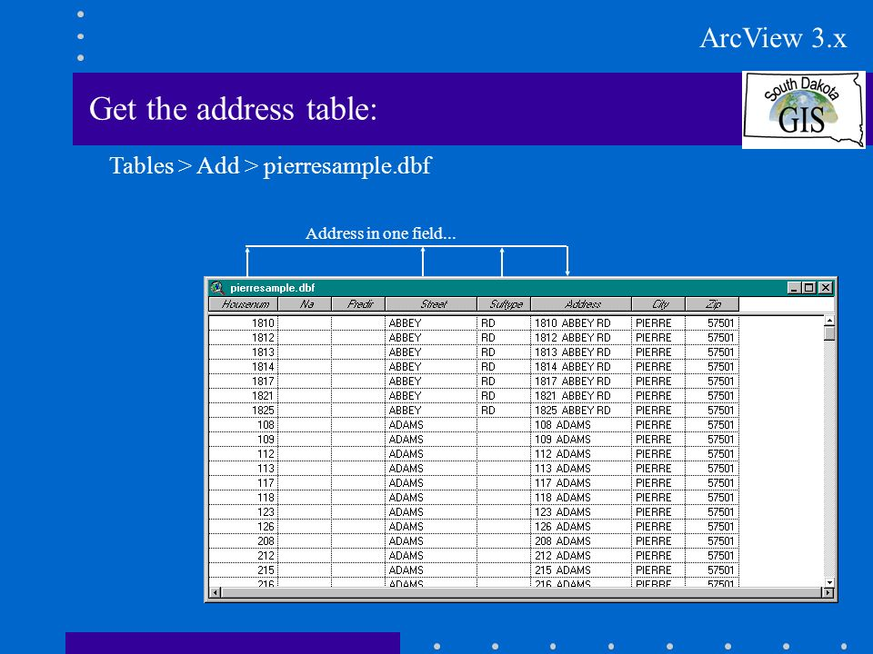 Get the address table: Tables > Add > pierresample.dbf Address in one field... ArcView 3.x