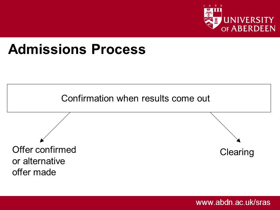 www.abdn.ac.uk/sras Admissions Process Confirmation when results come out Offer confirmed or alternative offer made Clearing