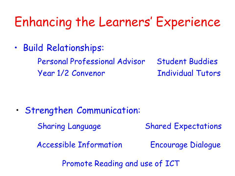 Enhancing the Learners Experience Build Relationships: Personal Professional Advisor Student Buddies Year 1/2 Convenor Individual Tutors Strengthen Communication: Sharing Language Shared Expectations Accessible Information Encourage Dialogue Promote Reading and use of ICT