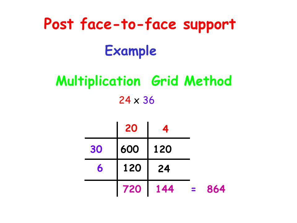 Post face-to-face support Example Multiplication Grid Method 20 4 30 6 600120 24 720144= 24 x 36 864