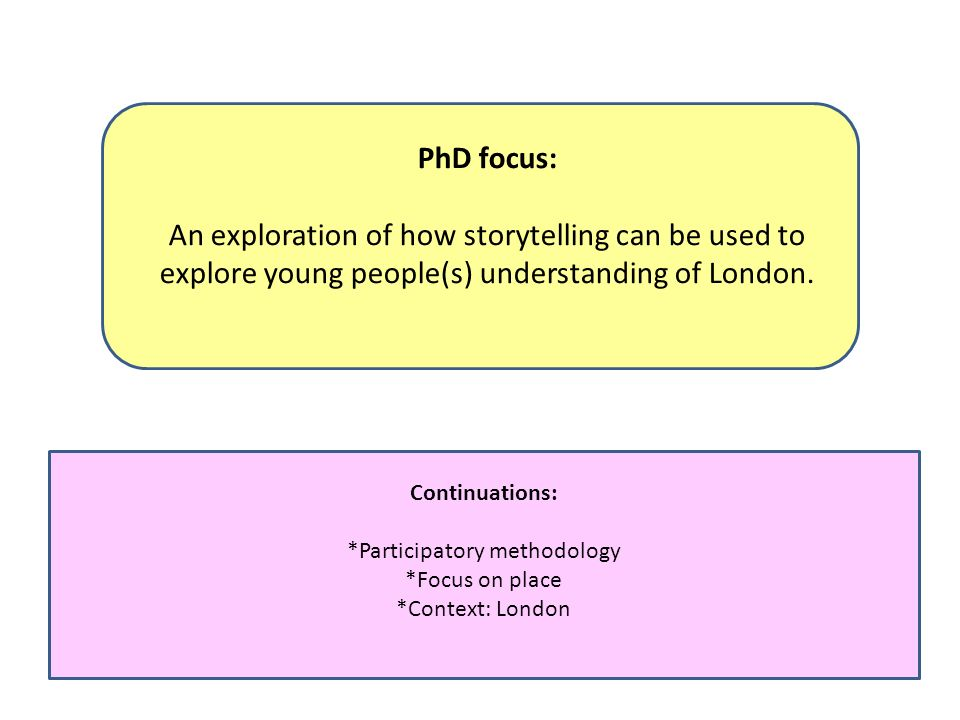 PhD focus: An exploration of how storytelling can be used to explore young people(s) understanding of London.