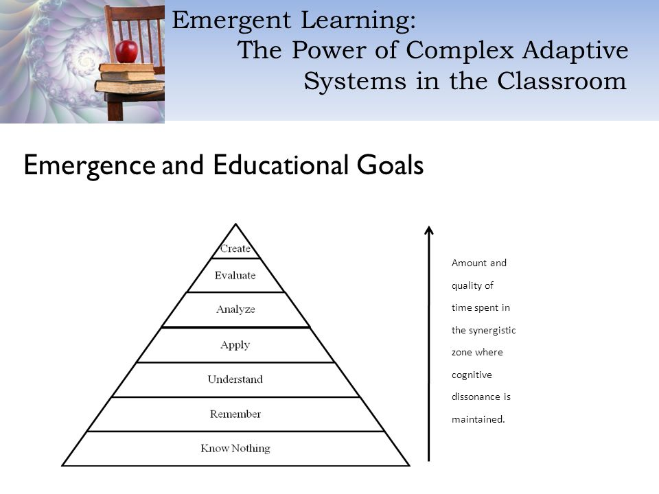 Emergent Learning: The Power of Complex Adaptive Systems in the Classroom Emergence and Educational Goals Amount and quality of time spent in the synergistic zone where cognitive dissonance is maintained.