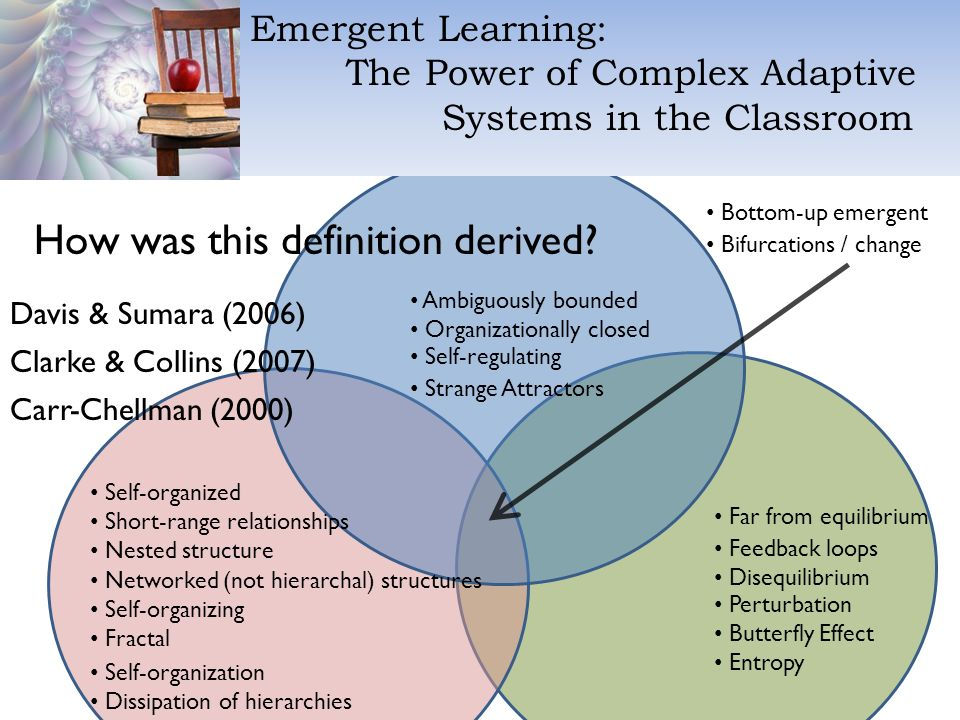 Emergent Learning: The Power of Complex Adaptive Systems in the Classroom How was this definition derived.
