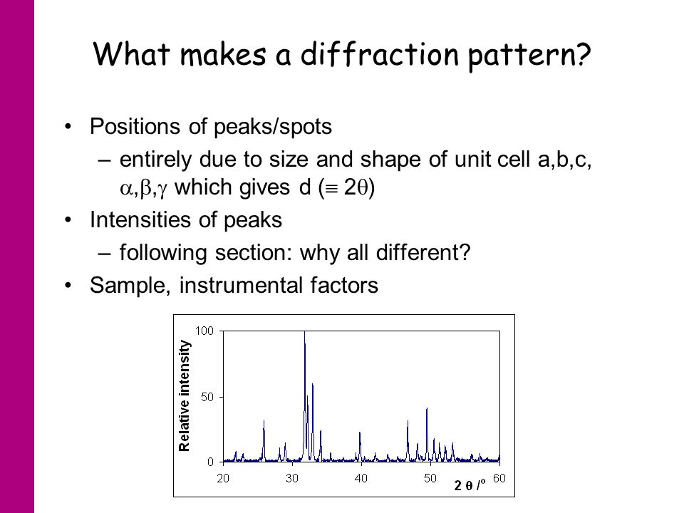 What makes a diffraction pattern.