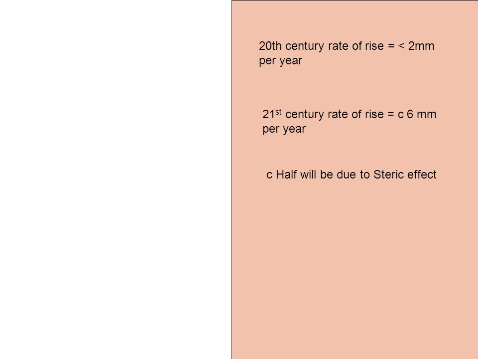 20th century rate of rise = < 2mm per year 21 st century rate of rise = c 6 mm per year c Half will be due to Steric effect
