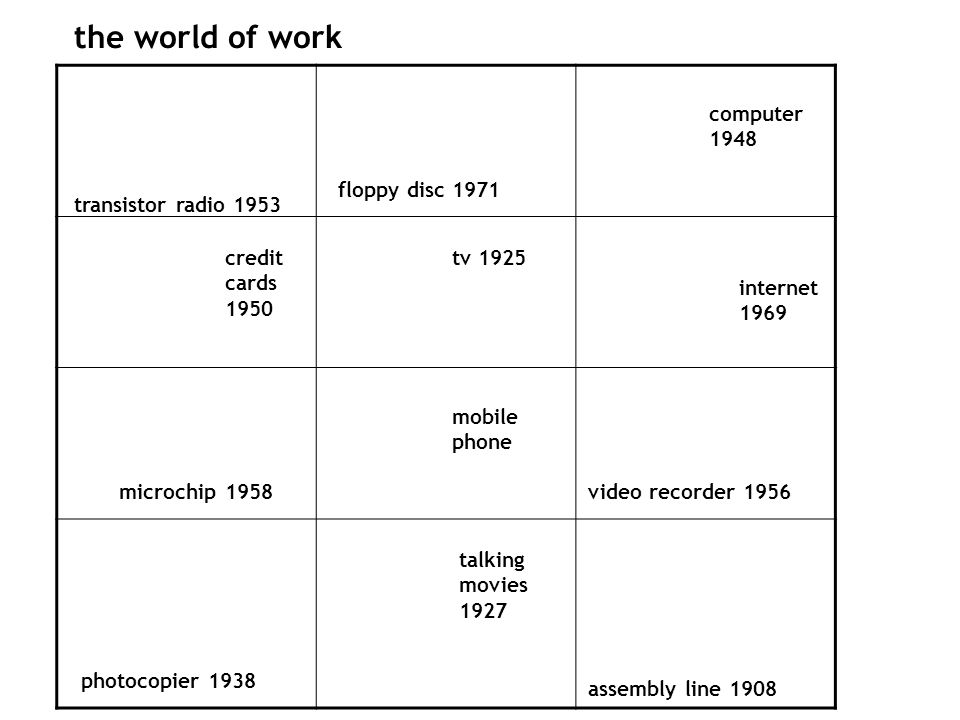 the world of work photocopier 1938 transistor radio 1953 tv 1925 video recorder 1956 computer 1948 assembly line 1908 microchip 1958 internet 1969 floppy disc 1971 talking movies 1927 credit cards 1950 mobile phone
