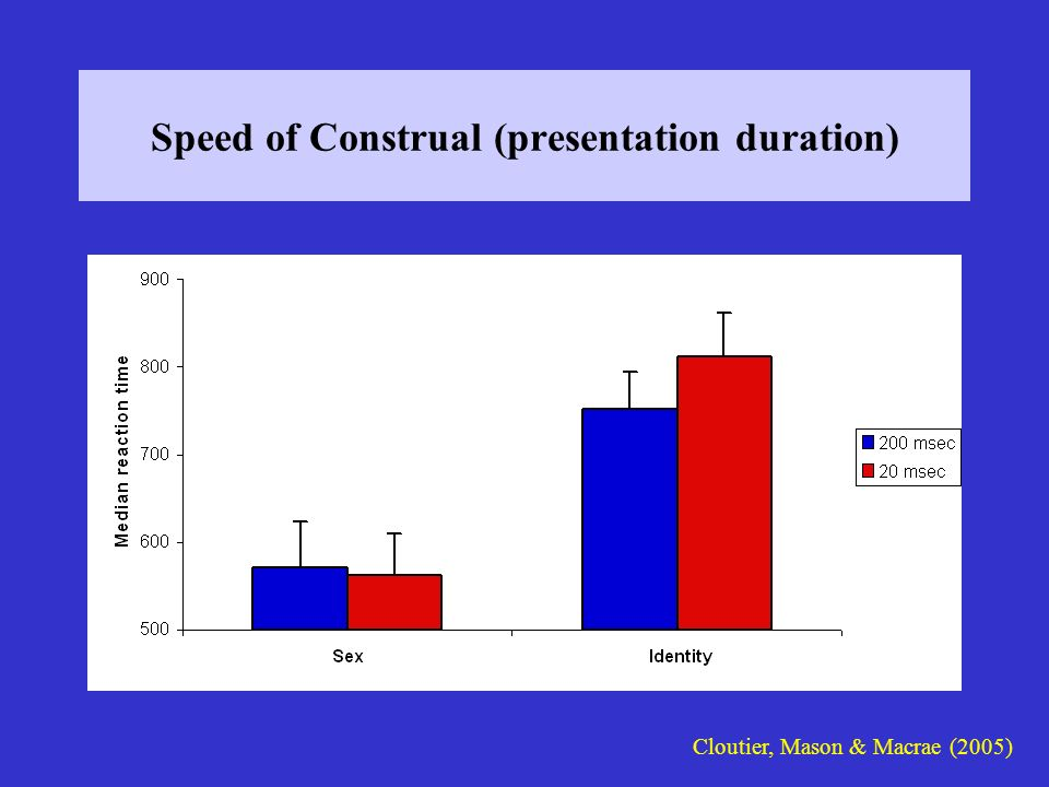 Speed of Construal (presentation duration) Cloutier, Mason & Macrae (2005)