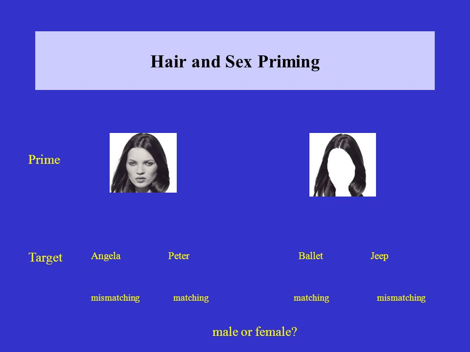 Hair and Sex Priming Prime Target mismatchingmatching mismatching male or female.