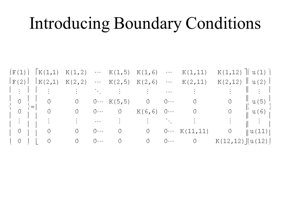 Introducing Boundary Conditions