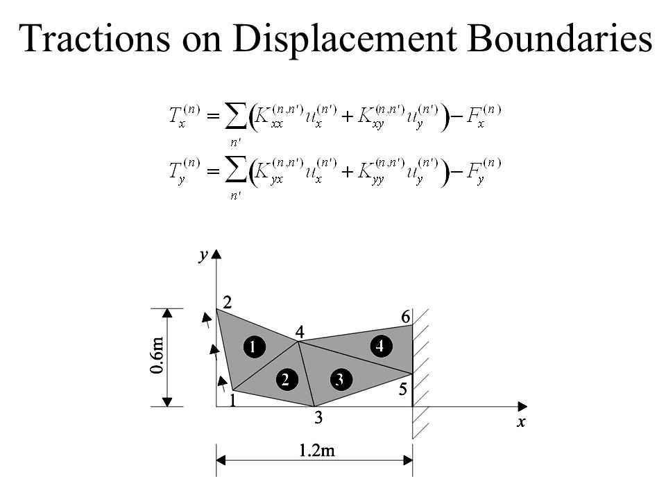 Tractions on Displacement Boundaries