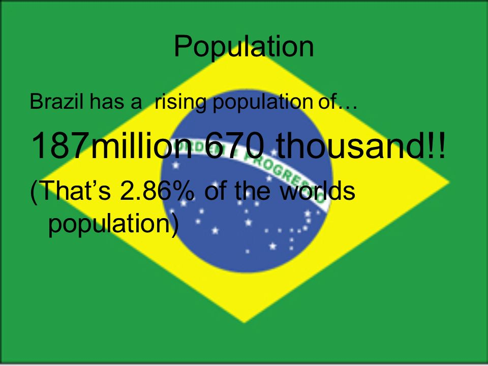 Population Brazil has a rising population of… 187million 670 thousand!.