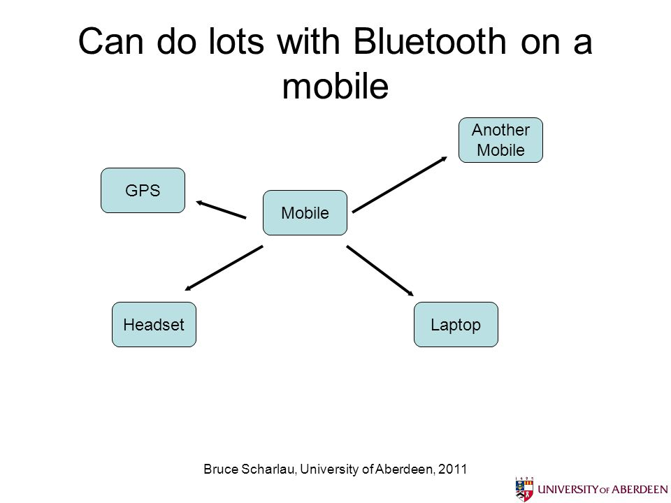 Bruce Scharlau, University of Aberdeen, 2011 Can do lots with Bluetooth on a mobile Mobile Another Mobile LaptopHeadset GPS
