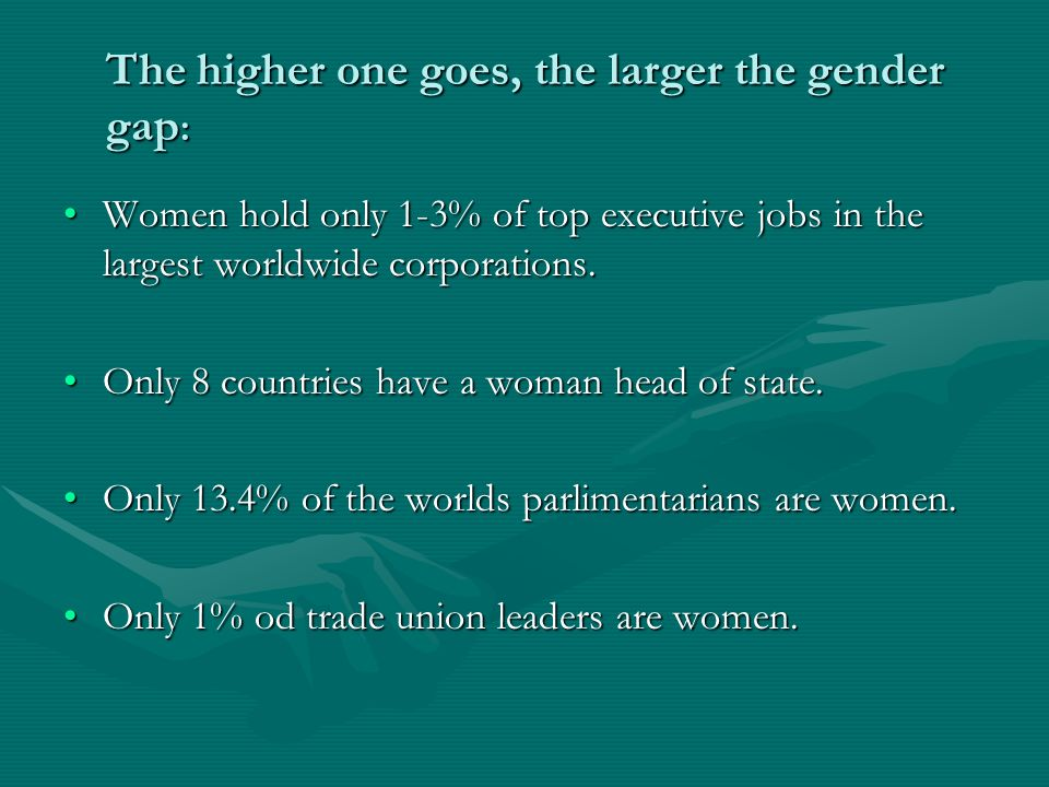 The higher one goes, the larger the gender gap : Women hold only 1-3% of top executive jobs in the largest worldwide corporations.Women hold only 1-3% of top executive jobs in the largest worldwide corporations.