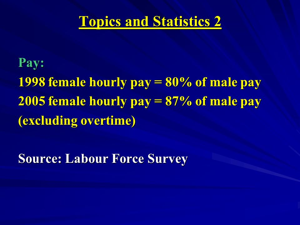 Topics and Statistics 2 Pay: 1998 female hourly pay = 80% of male pay 2005 female hourly pay = 87% of male pay (excluding overtime) Source: Labour Force Survey