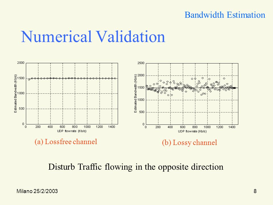 Milano 25/2/20038 Numerical Validation (a) Lossfree channel Bandwidth Estimation (b) Lossy channel Disturb Traffic flowing in the opposite direction