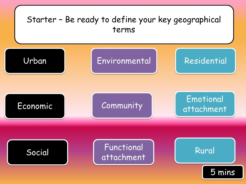 Starter – Be ready to define your key geographical terms Urban Community Functional attachment Emotional attachment Residential Environmental Social Rural Economic 5 mins