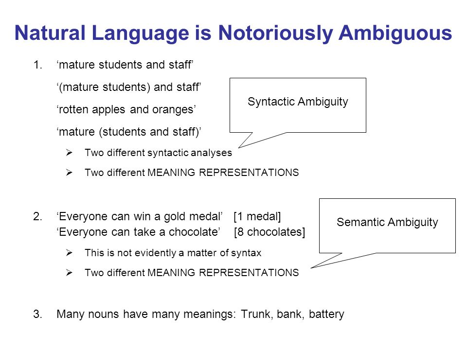 Natural Language is Notoriously Ambiguous 1.mature students and staff (mature students) and staff rotten apples and oranges mature (students and staff) Two different syntactic analyses Two different MEANING REPRESENTATIONS 2.Everyone can win a gold medal [1 medal] Everyone can take a chocolate [8 chocolates] This is not evidently a matter of syntax Two different MEANING REPRESENTATIONS 3.Many nouns have many meanings: Trunk, bank, battery Syntactic Ambiguity Semantic Ambiguity