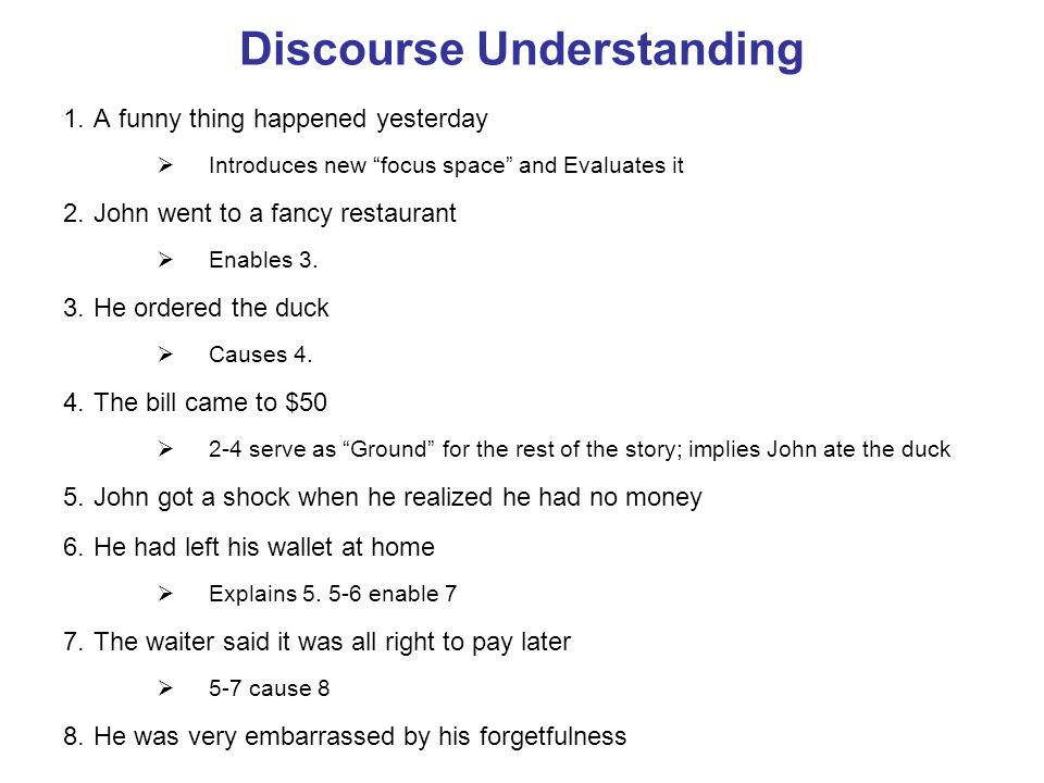 Discourse Understanding 1.A funny thing happened yesterday Introduces new focus space and Evaluates it 2.John went to a fancy restaurant Enables 3.
