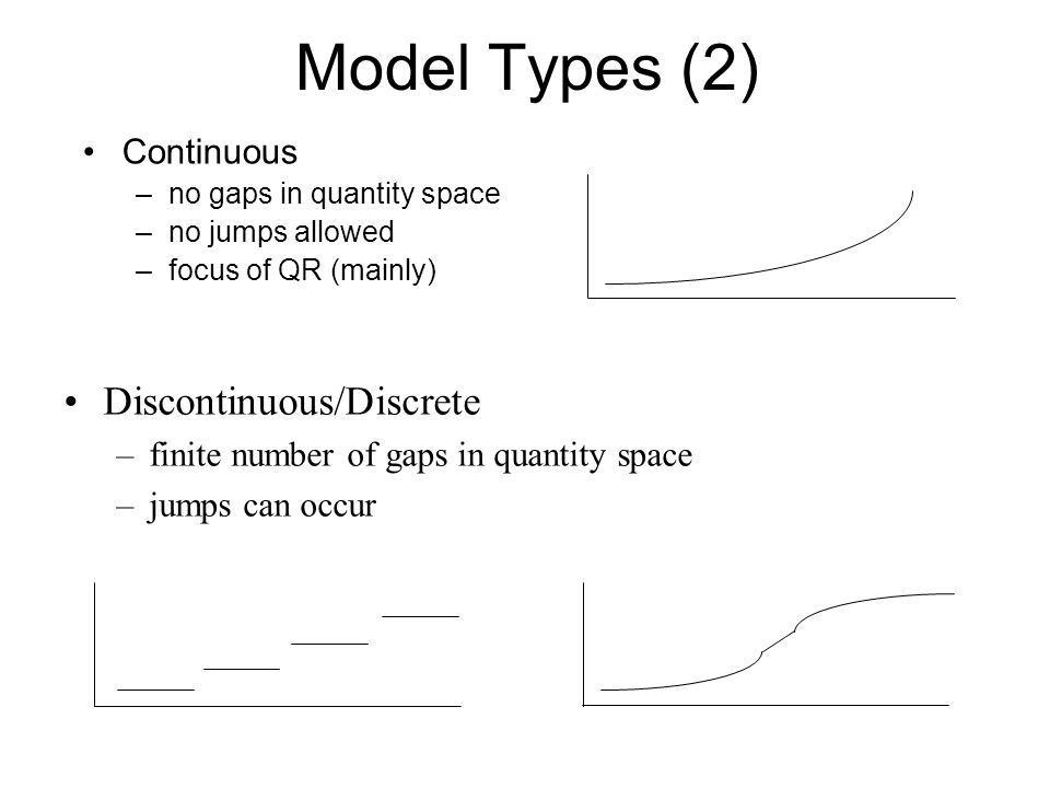 Model Types (2) Continuous –no gaps in quantity space –no jumps allowed –focus of QR (mainly) Discontinuous/Discrete –finite number of gaps in quantity space –jumps can occur