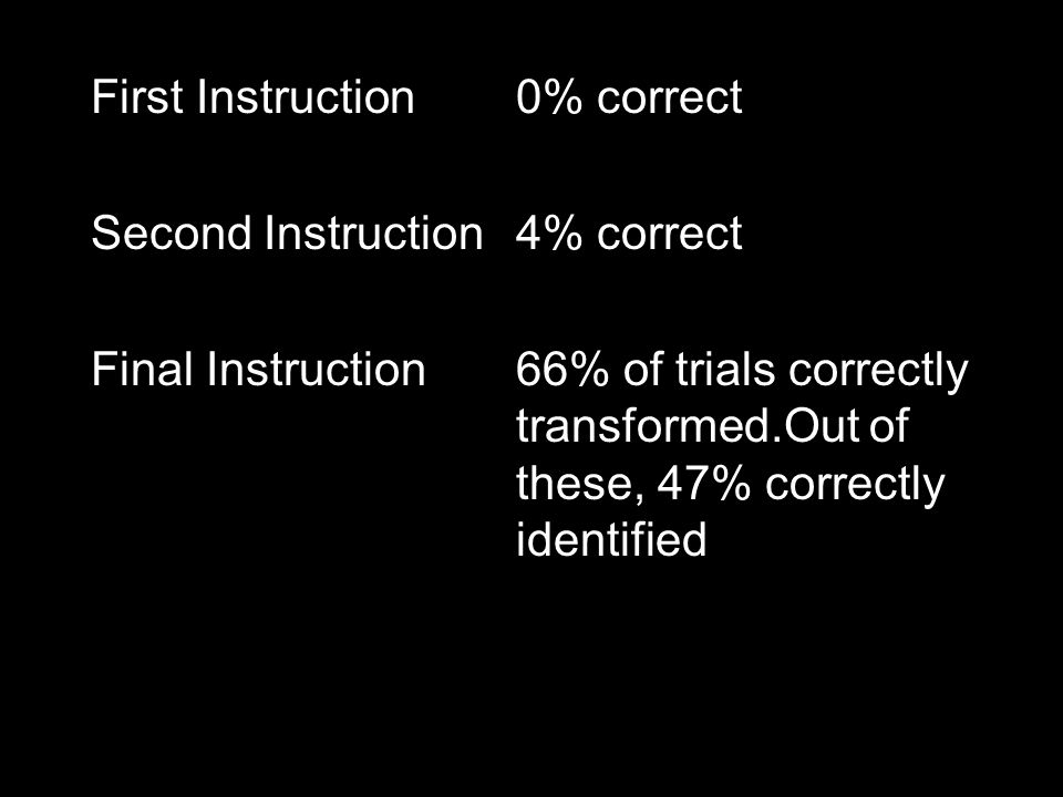 First Instruction0% correct Second Instruction4% correct Final Instruction66% of trials correctly transformed.Out of these, 47% correctly identified