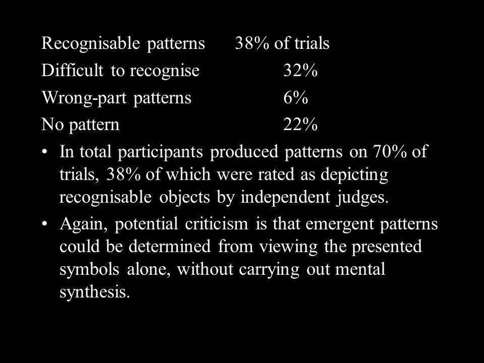 Recognisable patterns 38% of trials Difficult to recognise32% Wrong-part patterns6% No pattern22% In total participants produced patterns on 70% of trials, 38% of which were rated as depicting recognisable objects by independent judges.