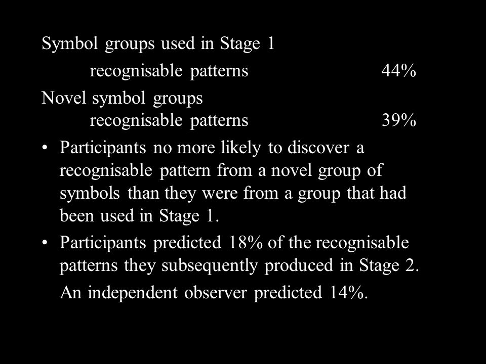 Symbol groups used in Stage 1 recognisable patterns44% Novel symbol groups recognisable patterns39% Participants no more likely to discover a recognisable pattern from a novel group of symbols than they were from a group that had been used in Stage 1.