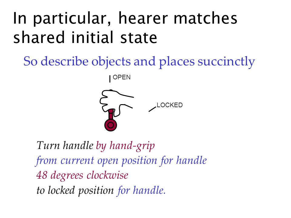 In particular, hearer matches shared initial state So describe objects and places succinctly Turn handle by hand-grip from current open position for handle 48 degrees clockwise to locked position for handle.
